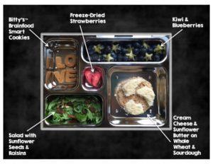 lunchbox post ys 2016 slide 10
