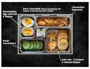 lunchbox post ys 2016 slide 4