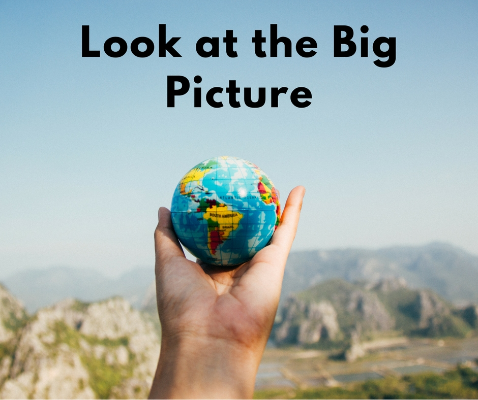 A globe in the palm of a hand with the text Look at the Big Picture